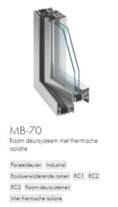 AluProf MB70